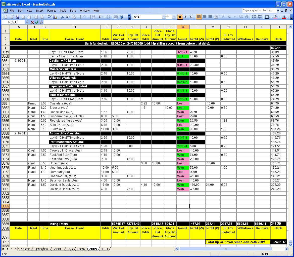 Draw Against Commission Spreadsheet Throughout Finding An Edge  The Expat Punter