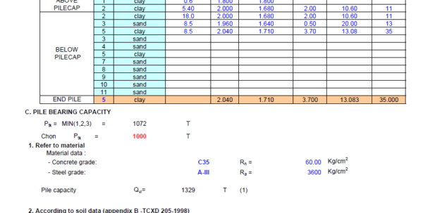 Drilled Shaft Design Spreadsheet For Bore Pile Design To Bs 8004  Spreadsheet