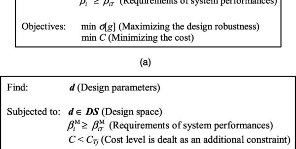 Drilled Shaft Design Spreadsheet With Efficient Robust Geotechnical Design Of Drilled Shafts In Clay Using