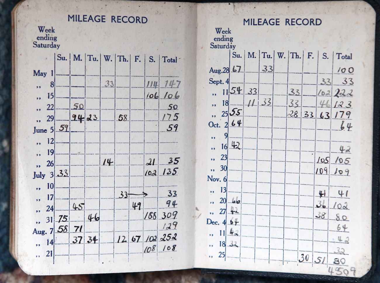 Driver Log Book Auditing Spreadsheet Throughout What Are The Irs Mileage Log Requirements?  Mileiq