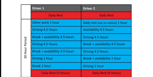 Drivers Hours Spreadsheet Regarding Ultimate Drivers Hours Guide 0.1 Apk Download  Android