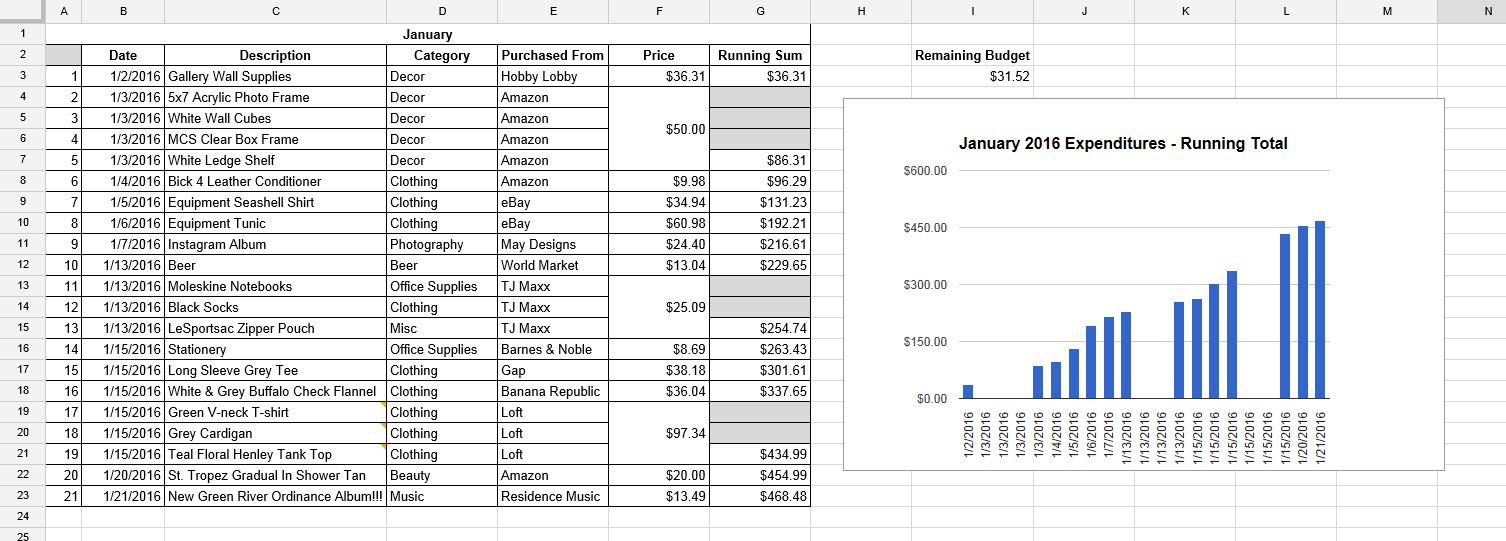 Driving For Dollars Spreadsheet Intended For General Discussion  January 22, 2016 : Femalefashionadvice
