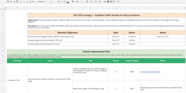 Driving For Dollars Spreadsheet Pertaining To How To Build Seo Strategies Effectively And Make Them Last  Moz