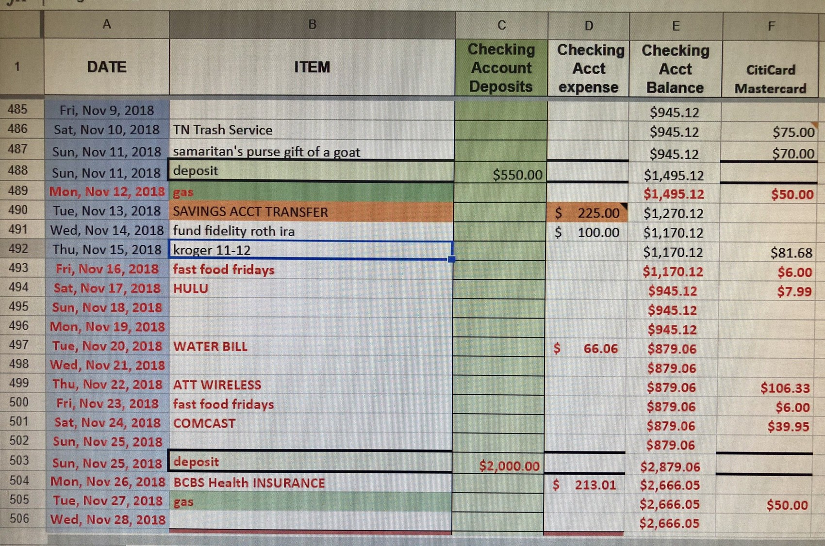 Driving For Dollars Spreadsheet With Regard To How To Never Run Out Of Money In Your Checking Account Again