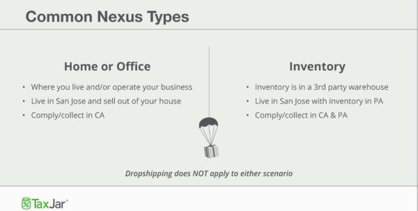 Drop Shipping Spreadsheet With Regard To Sales Tax Guide For Shopify Sellers