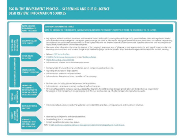 Due Diligence Spreadsheet Throughout Due Diligence Report Example And Due Diligence Cdc Esg Toolkit For
