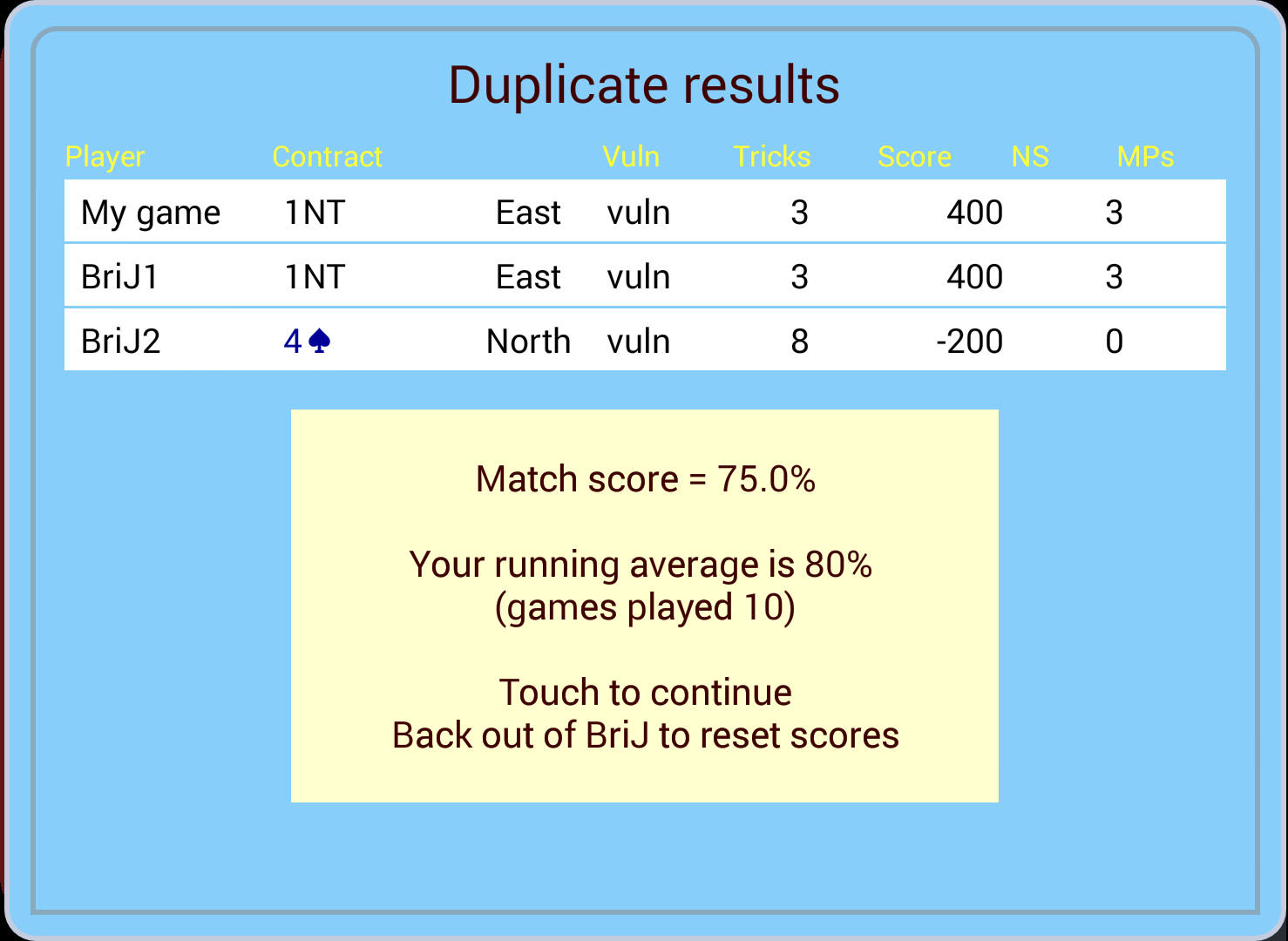 Duplicate Bridge Scoring Spreadsheet for Bj Bridge Duplicate Scoring