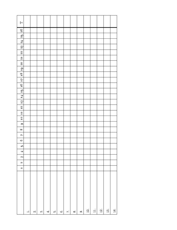 Duplicate Bridge Scoring Spreadsheet Pertaining To Duplicate Bridge