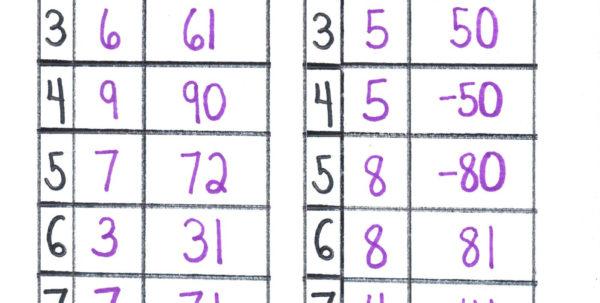 Duplicate Bridge Scoring Spreadsheet With Methods Of Keeping Score