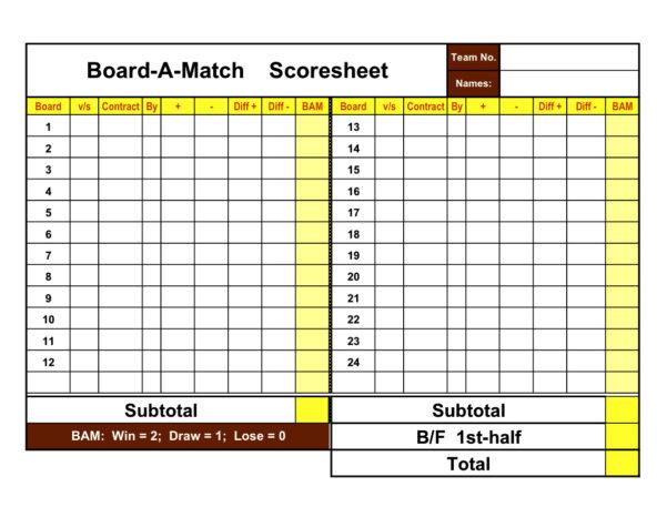 Duplicate Bridge Scoring Spreadsheet Within Free Bridge Score Sheet Inspirational Bridge Score Card Template