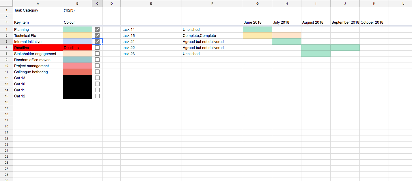 Duty To God Tracking Spreadsheet For Visualizing Time: A Project Management Howto Using Google Sheets  Moz Duty To God Tracking Spreadsheet Printable Spreadshee Printable Spreadshee new duty to god tracking spreadsheet