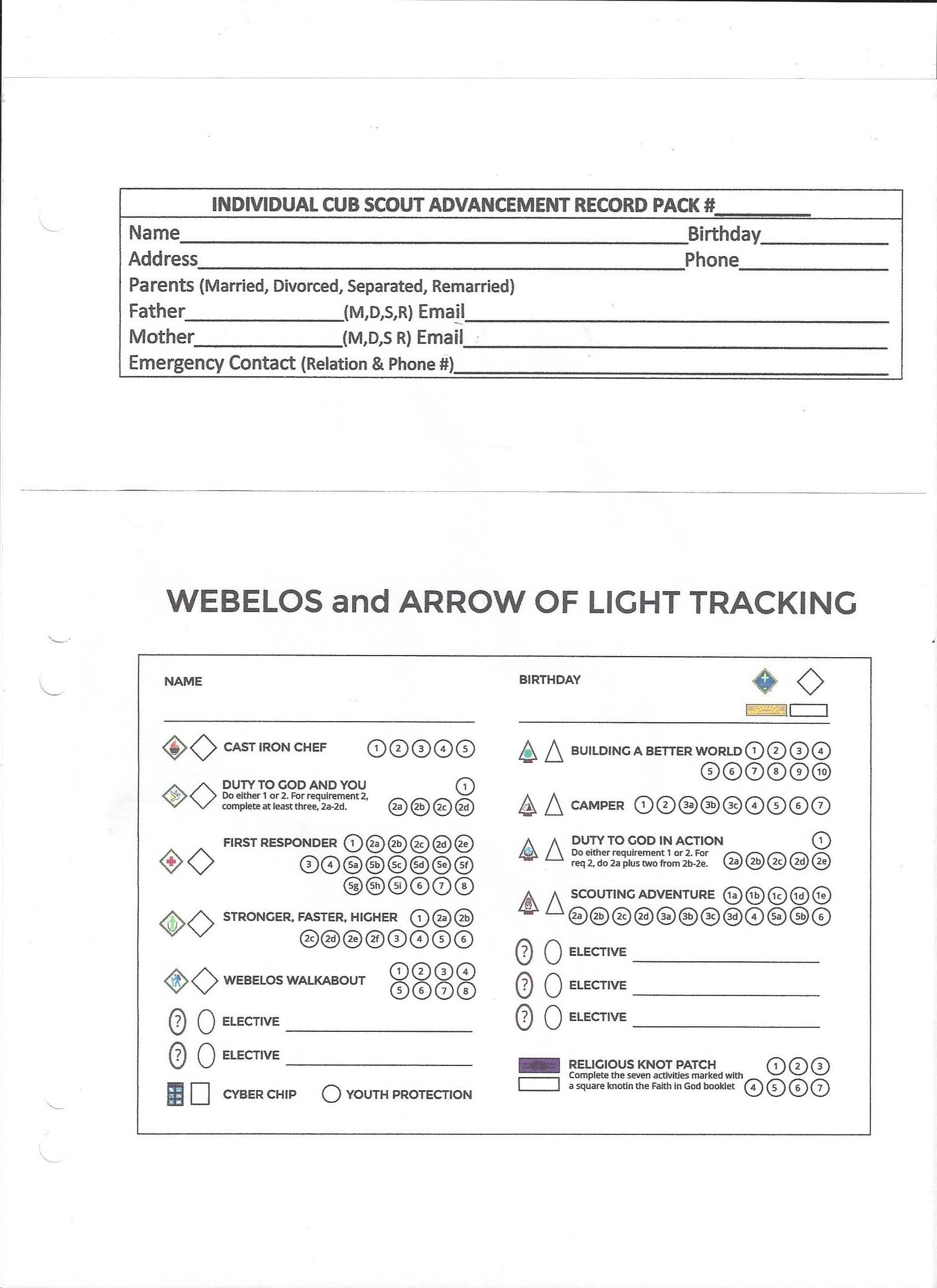 Duty To God Tracking Spreadsheet inside Welcome To Working Webelos, A Oneyear Program – Resource Library