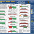 Dxcc Spreadsheet Pertaining To Files To Downloadlx4Sky