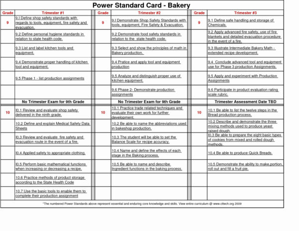 E Juice Recipe Spreadsheet Throughout Food Cost Analysis Spreadsheet Spread Sheet Best Of Using Excel For