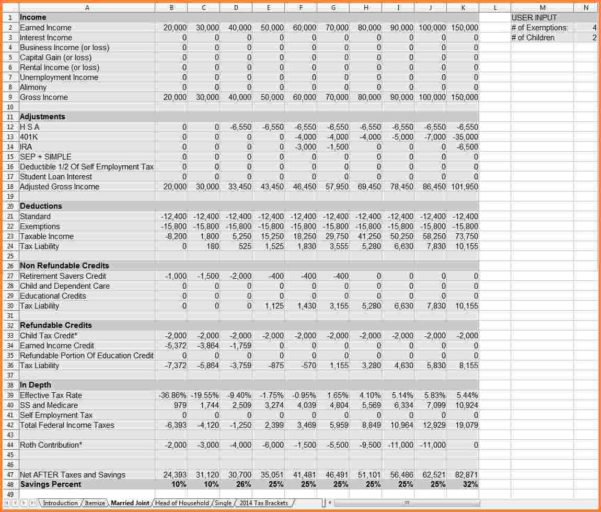 Early Retirement Spreadsheet In The Early Retirement Financial Independence Spreadsheet Calculator