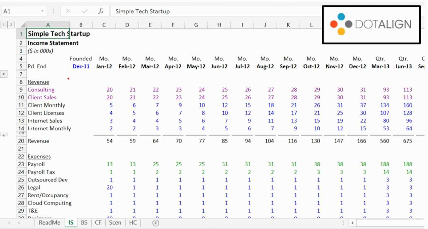 Early Retirement Spreadsheet Regarding Retirement Planning Excel Spreadsheet How To Create An Excel