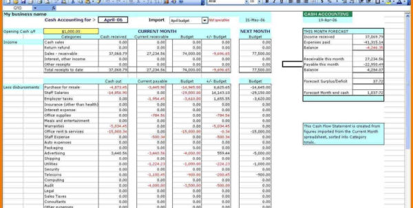 Easy Accounting Spreadsheet For Accounting Spreadsheet Templates For Small Business Australia And