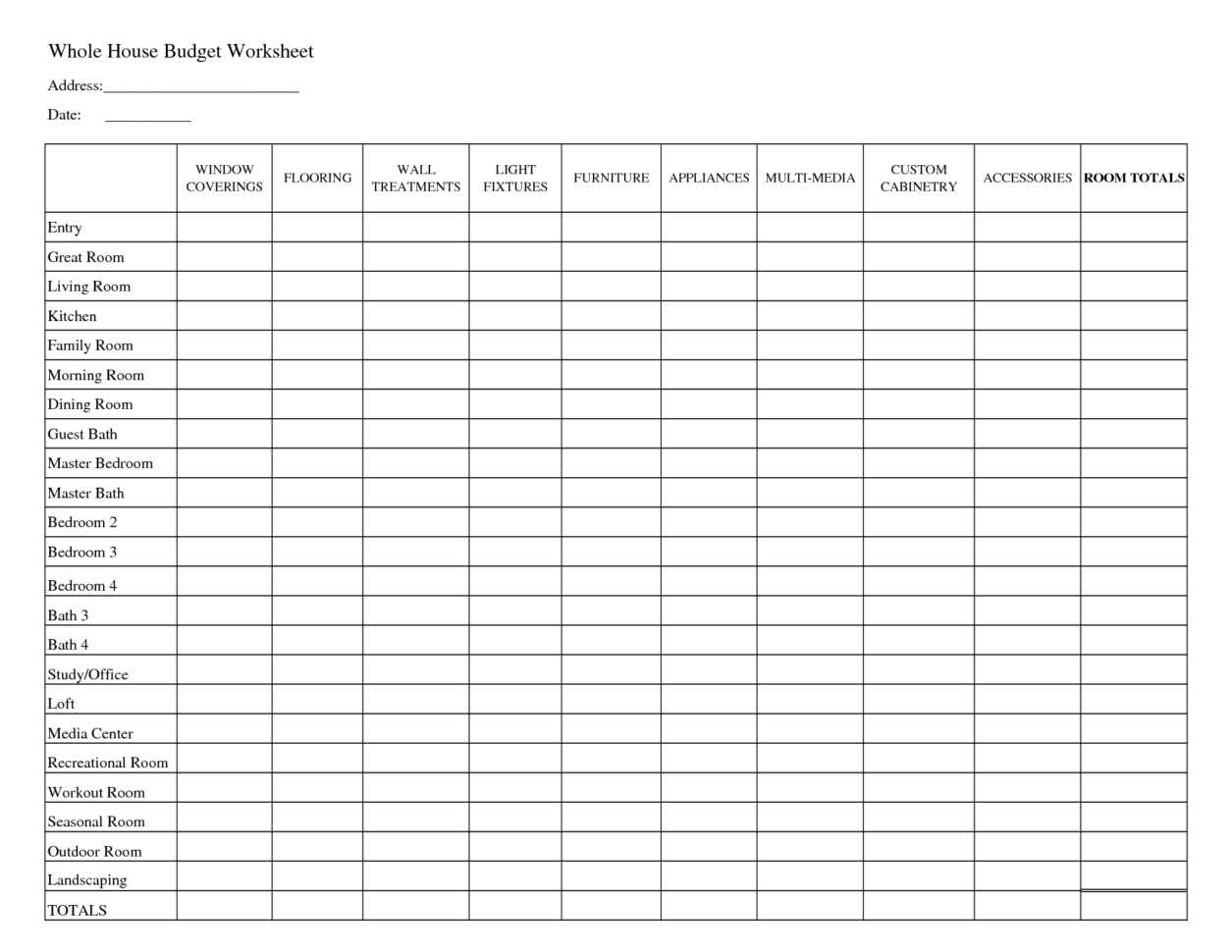 Easy Budget Spreadsheet Inside Baby Budget Spreadsheet Shower Excel  Askoverflow