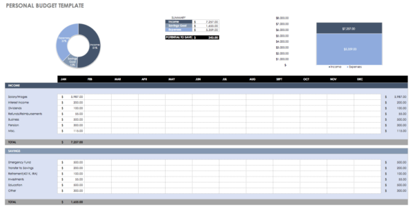 Easy Budget Spreadsheet Inside Free Budget Templates In Excel For Any Use Easy Budget Spreadsheet Google Spreadsheet