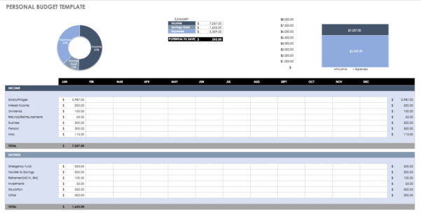 Easy Budget Spreadsheet Inside Free Budget Templates In Excel For Any Use