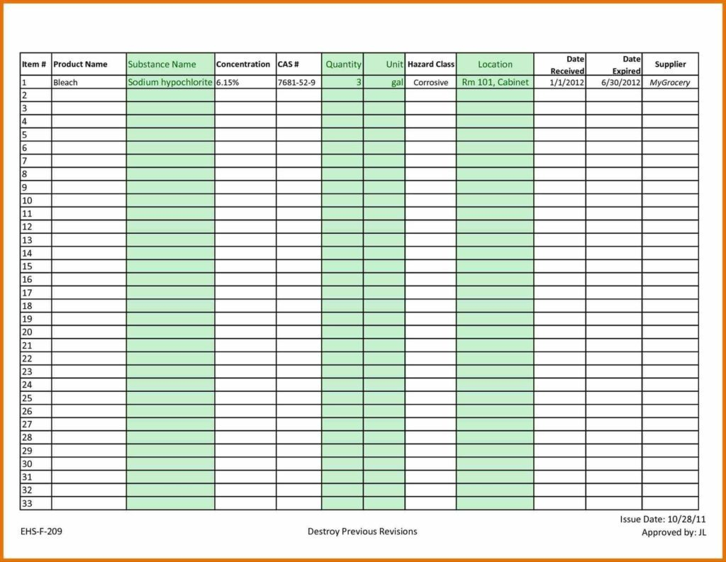Easy Inventory Spreadsheet For Inventory Tracking Spreadsheet Simple And Invoice Template Food
