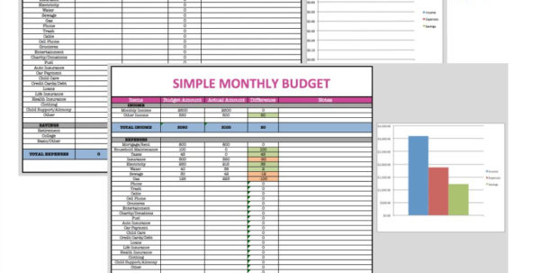 Easy Monthly Budget Spreadsheet Within Free Monthly Budget Template  Frugal Fanatic