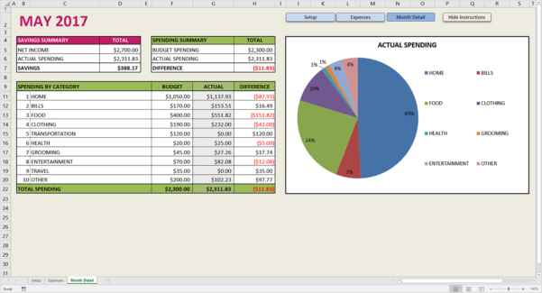 Easy To Use Budget Spreadsheet In Free Budget Template For Excel  Savvy Spreadsheets