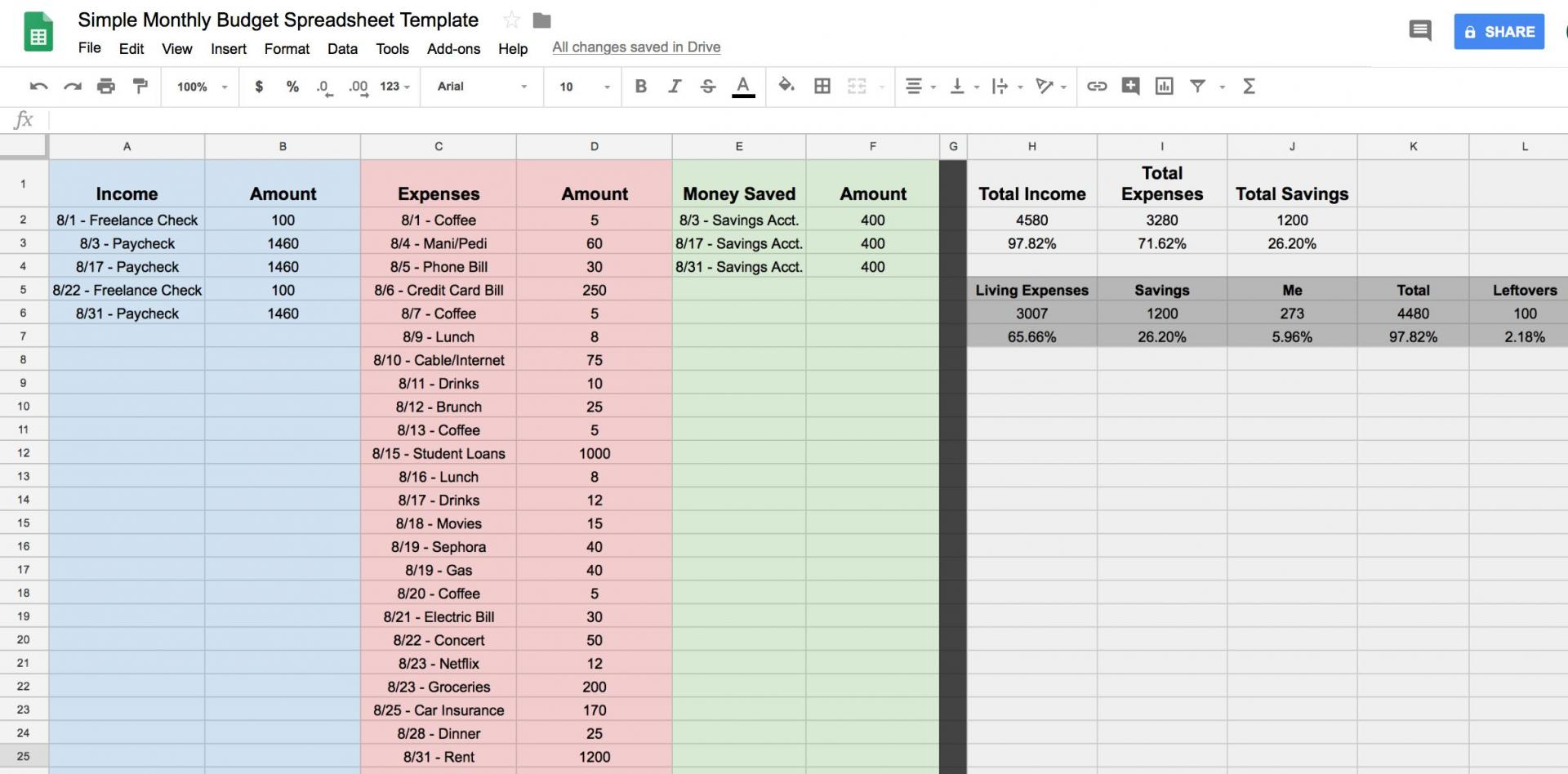 Easy To Use Budget Spreadsheet In How To Create A Budget Spreadsheet In Google Sheets