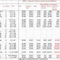 Ec2 Pricing Spreadsheet Throughout Aws Ec2 Price Worksheet  My Missives