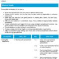 Ecdl Spreadsheet Regarding Ecdl / Icdl Spreadsheets Syllabus Version Pdf