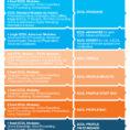 Ecdl Spreadsheets Throughout Ecdl Programmes • Ecdl  Romania