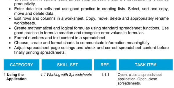 Ecdl Spreadsheets Within Ecdl / Icdl Spreadsheets Syllabus Version Pdf