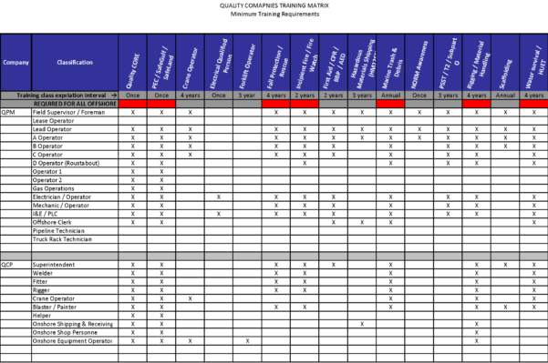 Eclectic Golf Spreadsheet With Free Golf Eclectic Spreadsheet – Spreadsheet Collections