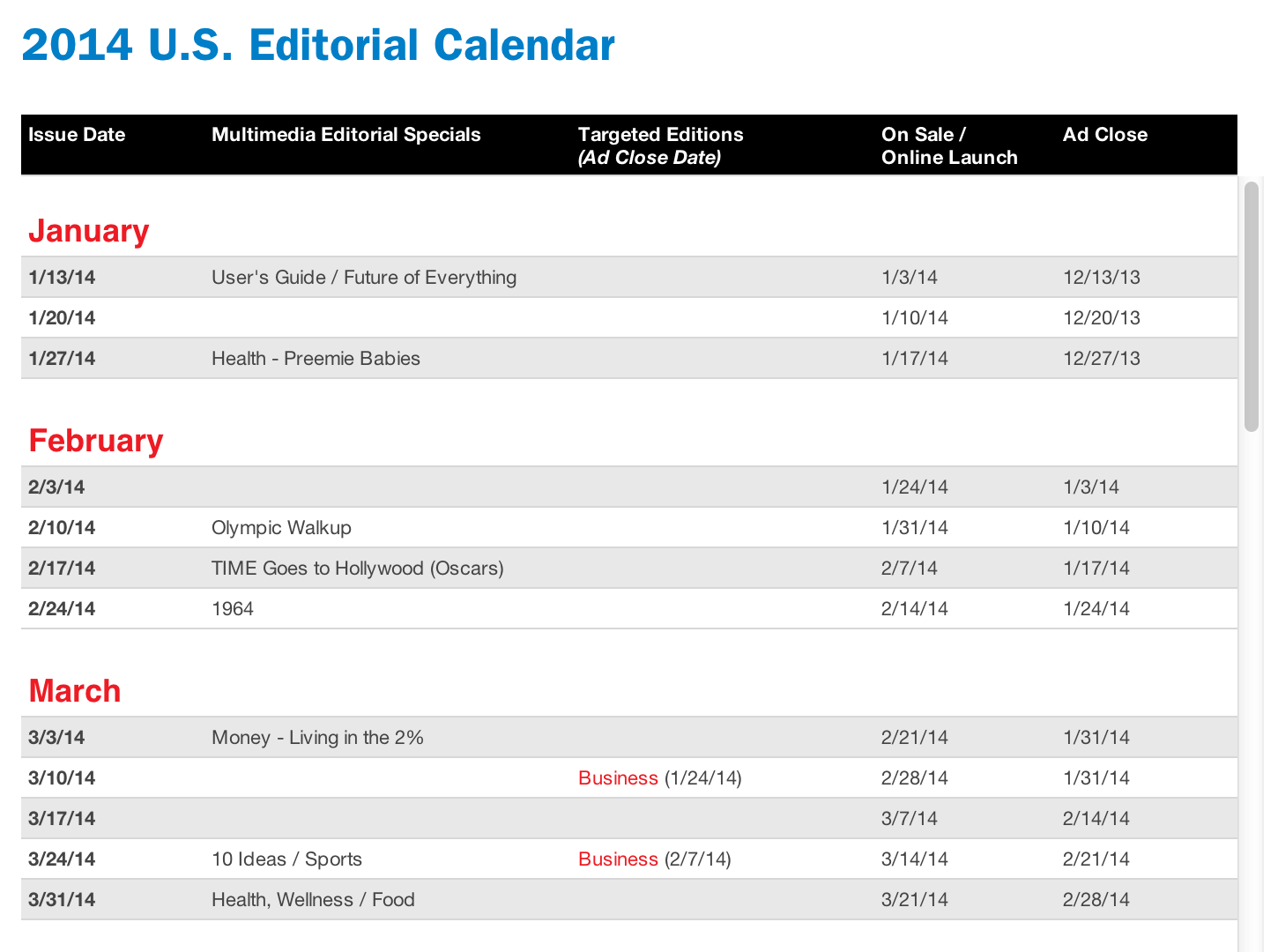 Editorial Calendar Spreadsheet Within The Complete Guide To Choosing A Content Calendar