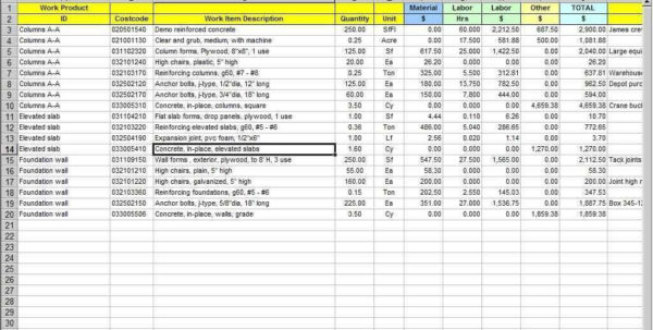 Electrical Estimating Spreadsheet Template Inside Estimating Spreadsheet Template  Haisume Throughout Electrical