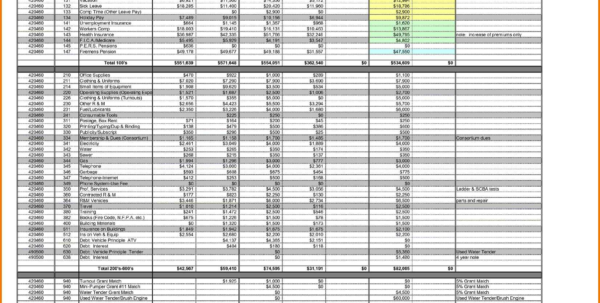 Electrical Estimating Spreadsheet Template Throughout 13 New Free Electrical Estimating Spreadsheet  Twables.site