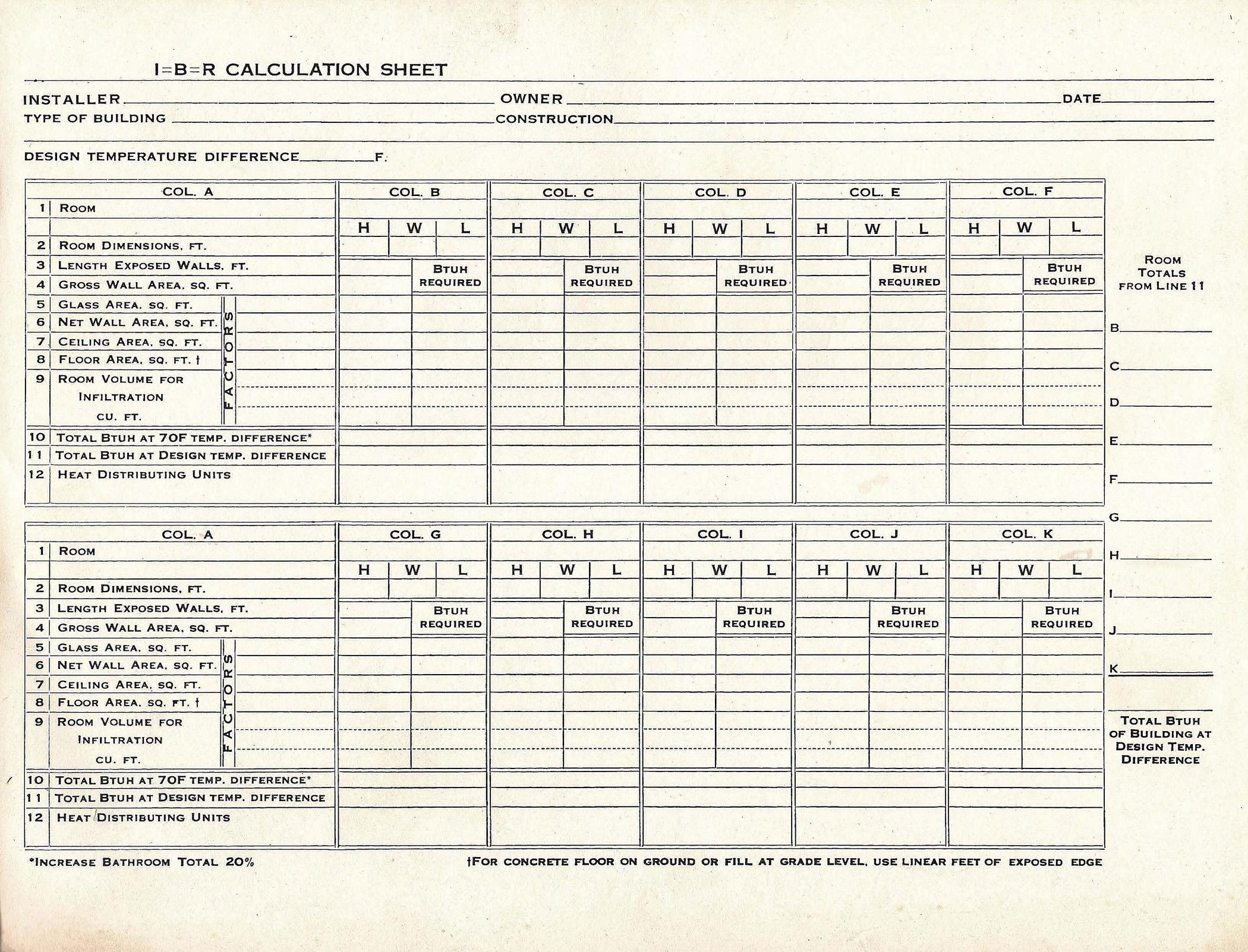Electrical Load Analysis Spreadsheet Regarding Example Of Electrical Load Calculator Spreadsheet When Do I Need