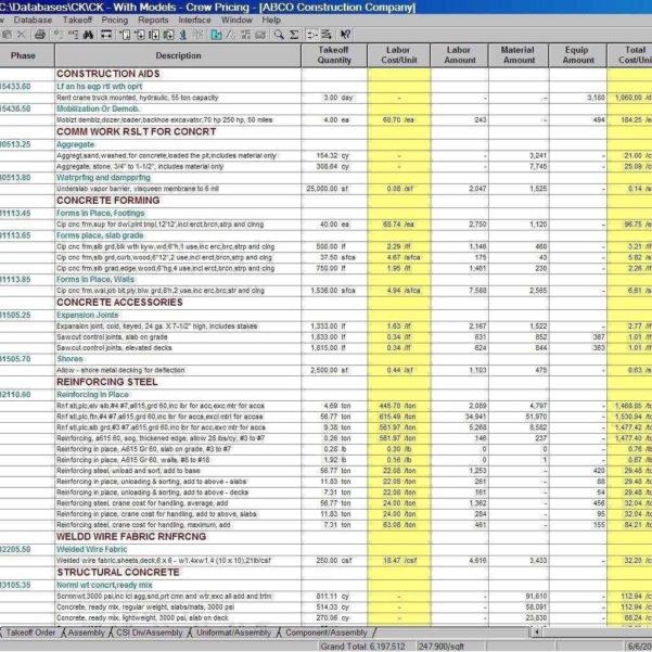 Electrical Spreadsheet Intended For Spreadsheet Sample : Residential Electrical Estimating Spreadsheet