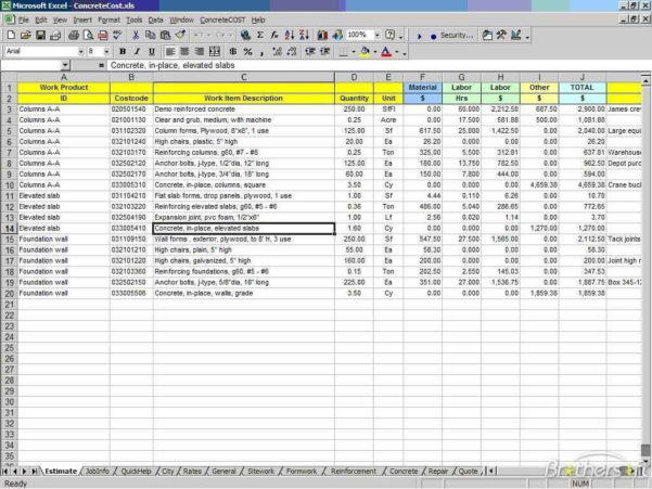 Electrical Spreadsheet With Regard To Estimating Spreadsheet Template  Haisume Throughout Electrical