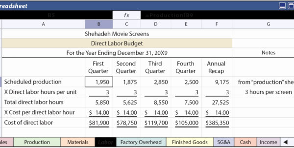 Electronic Spreadsheet With Regard To Beautiful Common Business Uses For Electronic Spreadsheets Example