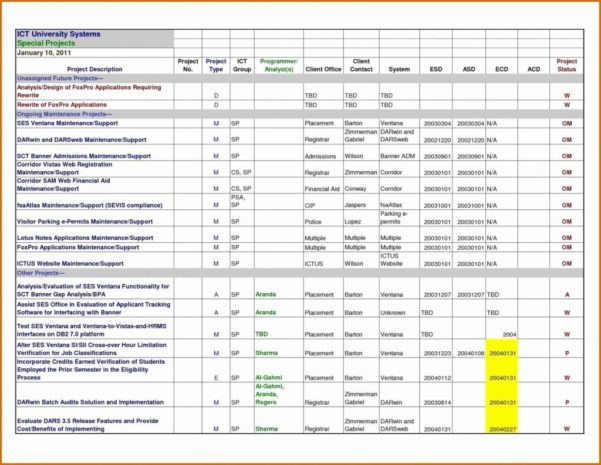 Email Excel Spreadsheet In Email Marketing Tracking Spreadsheet With Campaign Plus Excel