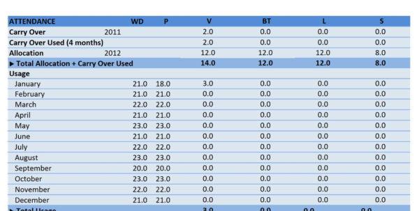 Employee Absence Tracker Spreadsheet For Employee Attendance Tracker  Excel Templates  Excel Spreadsheets