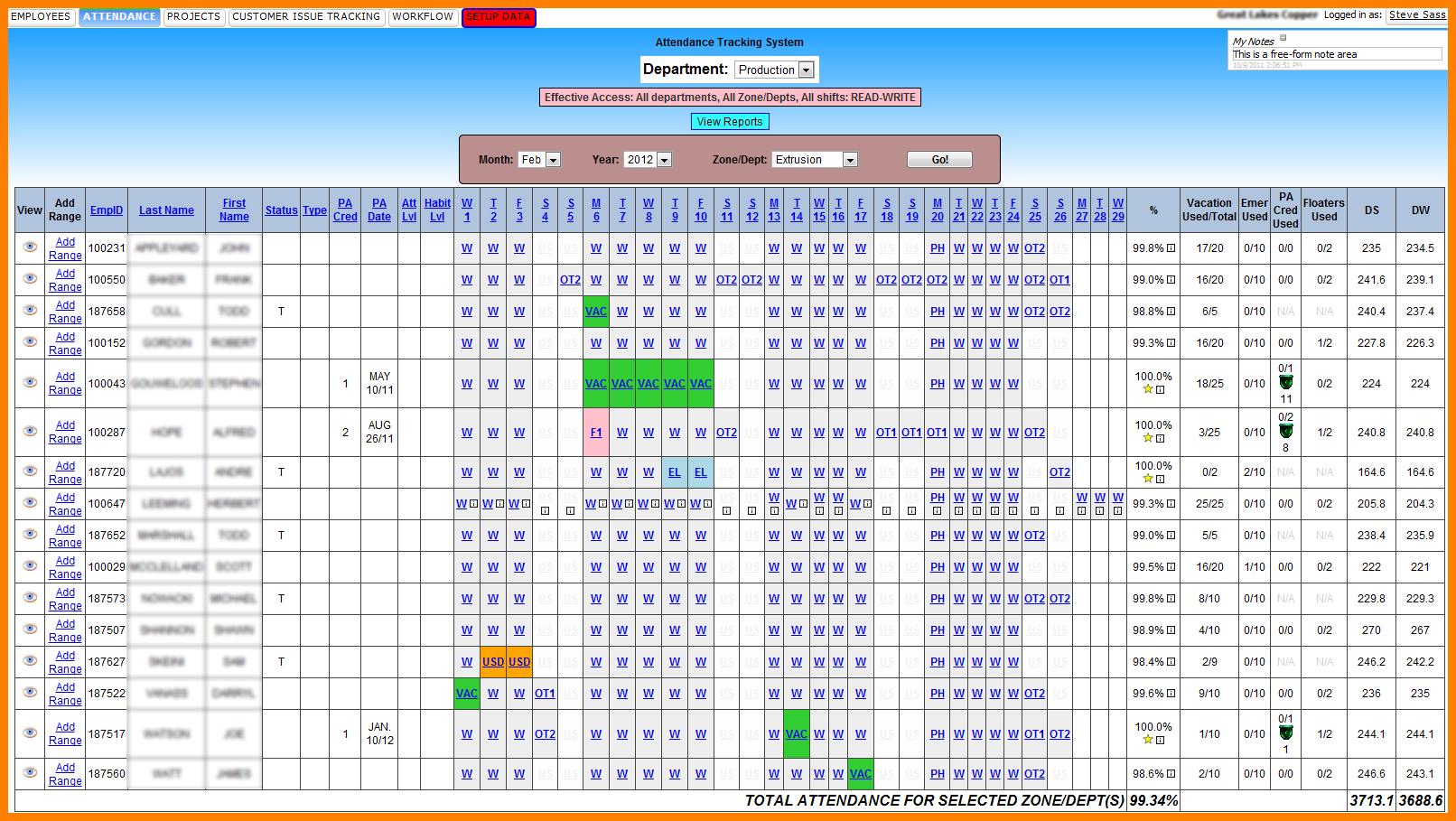 Employee Absence Tracker Spreadsheet Pertaining To Employee Attendance Tracking Spreadsheet Template Free Google