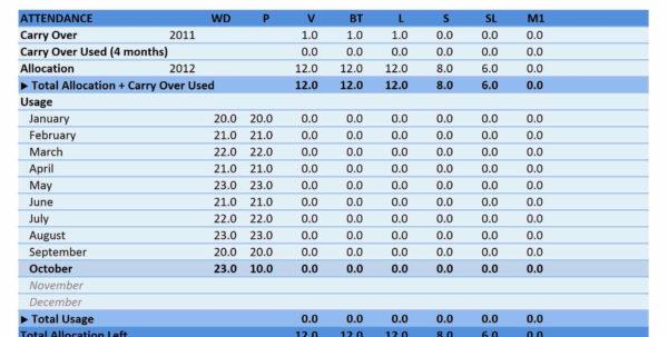 Employee Absence Tracker Spreadsheet Throughout Attendance Tracker Spreadsheet  Awal Mula