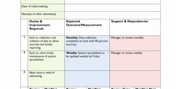 Employee Attendance Point System Spreadsheet Regarding Free Attendance Spreadsheets And Templates Smartsheet Point System