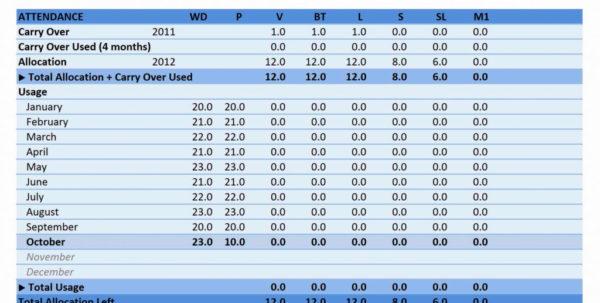 Employee Attendance Point System Spreadsheet Throughout Attendance Point System Spreadsheet Employee  Pywrapper