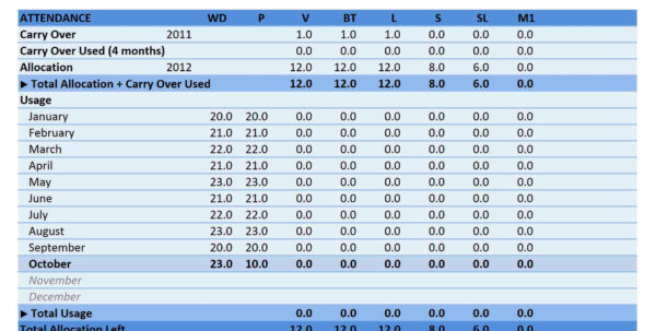 Employee Attendance Tracker Spreadsheet For Attendance Tracker Spreadsheet  Awal Mula