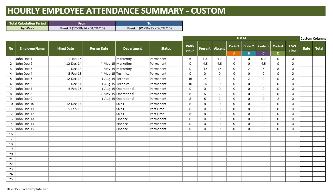 Employee Attendance Tracker Spreadsheet Inside Excel Spreadsheet For Vacation Tracking Onlyagame To Time Off