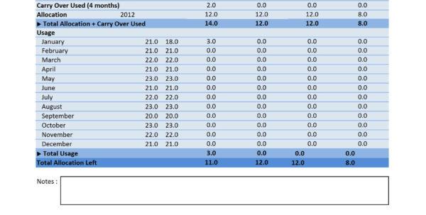 Employee Attendance Tracker Spreadsheet Regarding Employee Attendance Tracking Spreadsheet Template Free Google