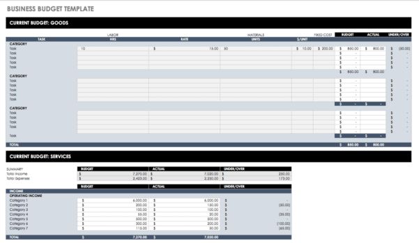Employee Budget Spreadsheet Pertaining To All The Best Business Budget Templates  Smartsheet